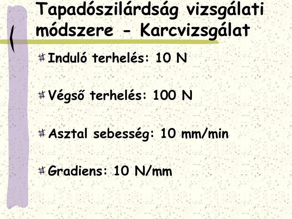 Induló terhelés: 10 N Végső terhelés: 100 N Asztal sebesség: 10 mm/min Gradiens: 10 N/mm