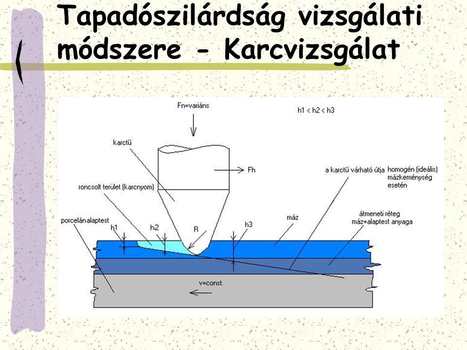 Tapadószilárdság vizsgálati módszere - Karcvizsgálat