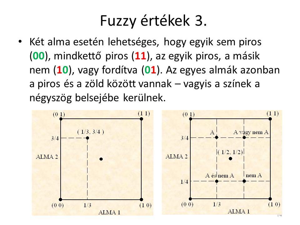 Fuzzy értékek 3. Két alma esetén lehetséges, hogy egyik sem piros (00), mindkettő piros (11), az egyik piros, a másik nem (10), vagy fordítva (01). Az
