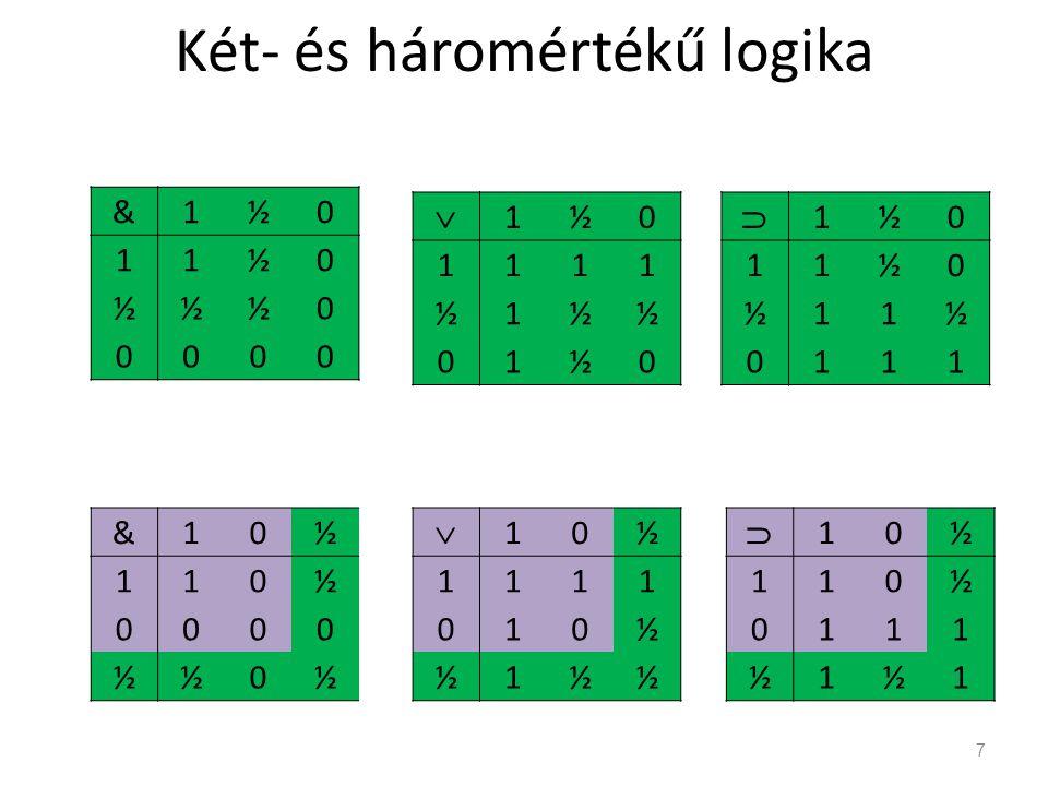 Két- és háromértékű logika 7 &10½ 110½ 0000 ½½0½  10½ 1111 010½ ½1½½  10½ 110½ 0111 ½1½1 &1½0 11½0 ½½½0 0000  1½0 1111 ½1½½ 01½0  1½0 11½0 ½11½ 01