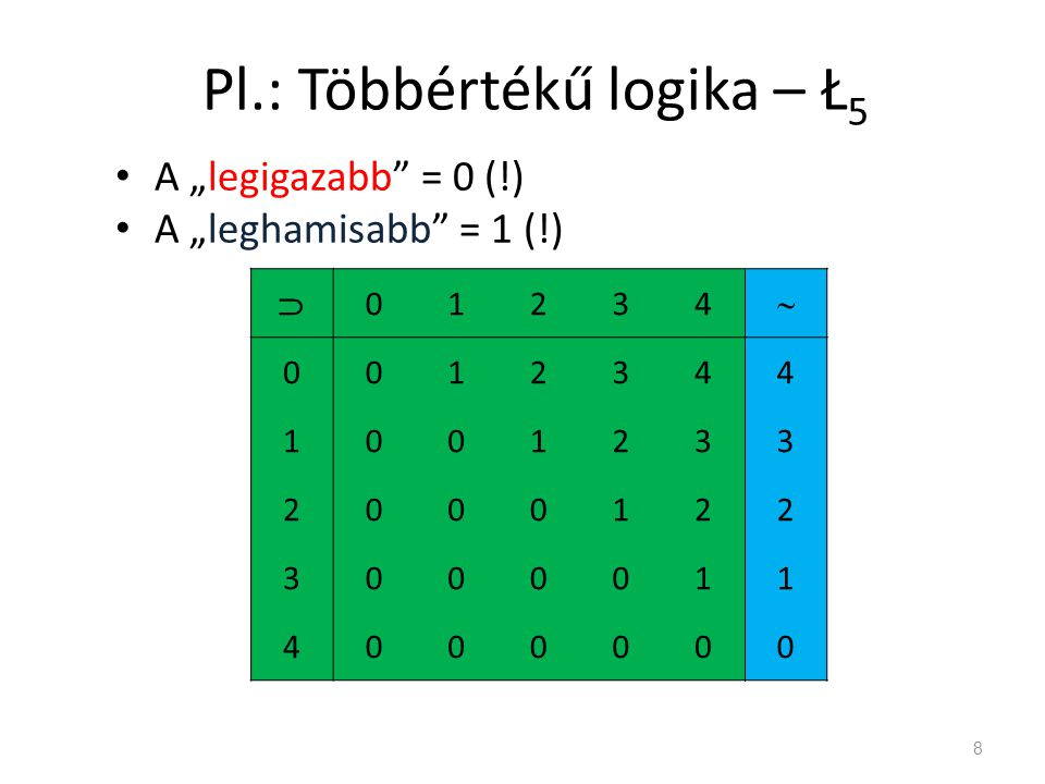 """Pl.: Többértékű logika – Ł 5 A """"legigazabb"""" = 0 (!) A """"leghamisabb"""" = 1 (!) 8  01234  0012344 1001233 2000122 3000011 4000000"""