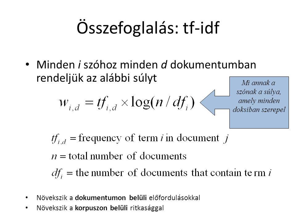 Összefoglalás: tf-idf Minden i szóhoz minden d dokumentumban rendeljük az alábbi súlyt Növekszik a dokumentumon belüli előfordulásokkal Növekszik a ko