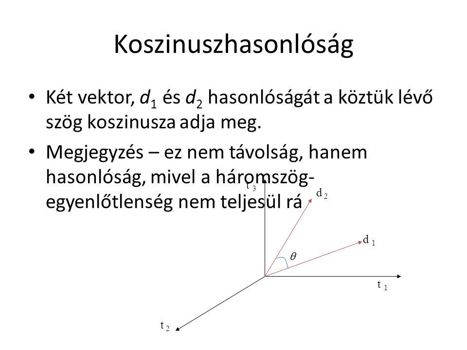 Koszinuszhasonlóság Két vektor, d 1 és d 2 hasonlóságát a köztük lévő szög koszinusza adja meg. Megjegyzés – ez nem távolság, hanem hasonlóság, mivel