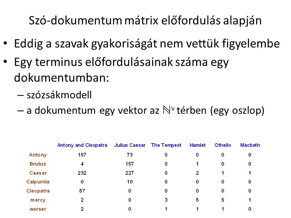 Szó-dokumentum mátrix előfordulás alapján Eddig a szavak gyakoriságát nem vettük figyelembe Egy terminus előfordulásainak száma egy dokumentumban: – s