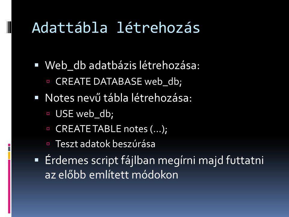 Alap utasítások(emlékeztető)  CREATE  Adatbázisok és táblák (egyéb objektumok) létrehozása  SELECT  Táblaadatok lekérdezése adott feltételre illeszkedően  DELETE  Egy vagy több sor törlése a táblából  INSERT  Új sor (vagy sorok) beszúrása a táblába  UPDATE  Rekord módosítás  ALTER  Tábla (egyéb db objektum) szerkezet módosítása