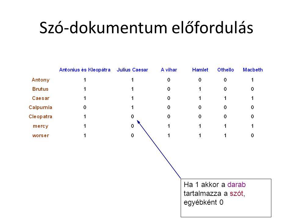 Szó-dokumentum előfordulás Ha 1 akkor a darab tartalmazza a szót, egyébként 0