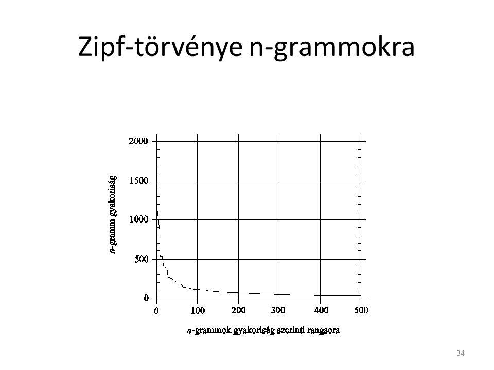 34 Zipf-törvénye n-grammokra