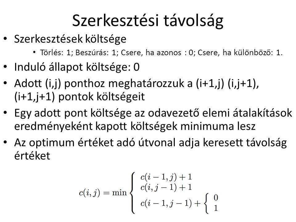 Szerkesztési távolság Szerkesztések költsége Törlés: 1; Beszúrás: 1; Csere, ha azonos : 0; Csere, ha különböző: 1.
