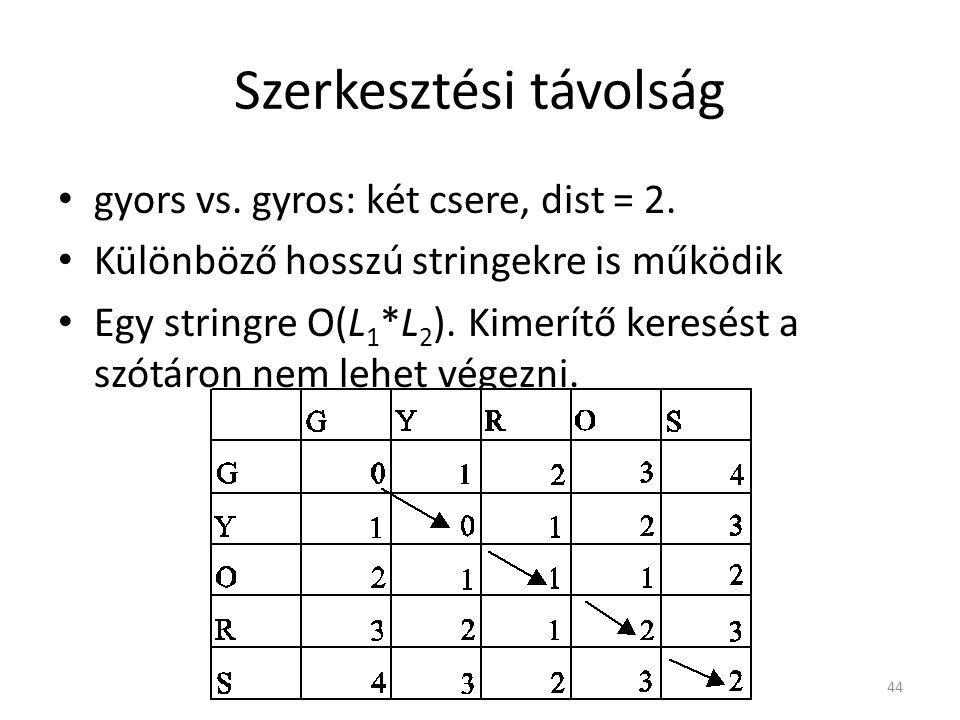 44 Szerkesztési távolság gyors vs. gyros: két csere, dist = 2.