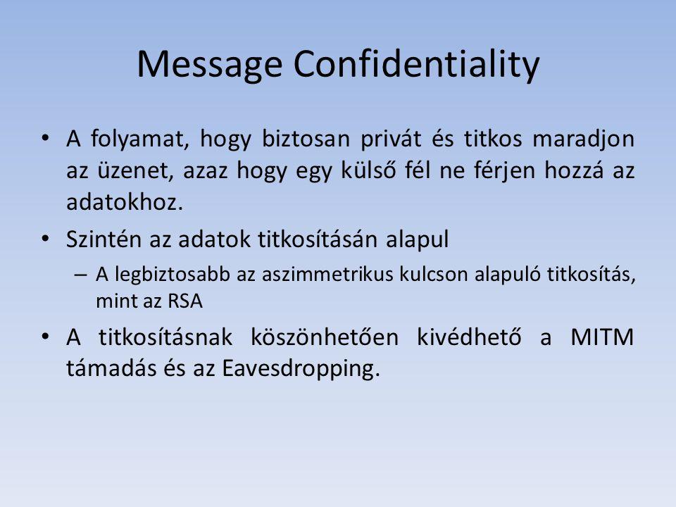 Message Confidentiality A folyamat, hogy biztosan privát és titkos maradjon az üzenet, azaz hogy egy külső fél ne férjen hozzá az adatokhoz. Szintén a