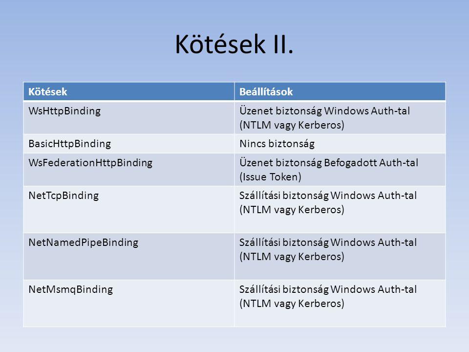 Kötések II. KötésekBeállítások WsHttpBindingÜzenet biztonság Windows Auth-tal (NTLM vagy Kerberos) BasicHttpBindingNincs biztonság WsFederationHttpBin