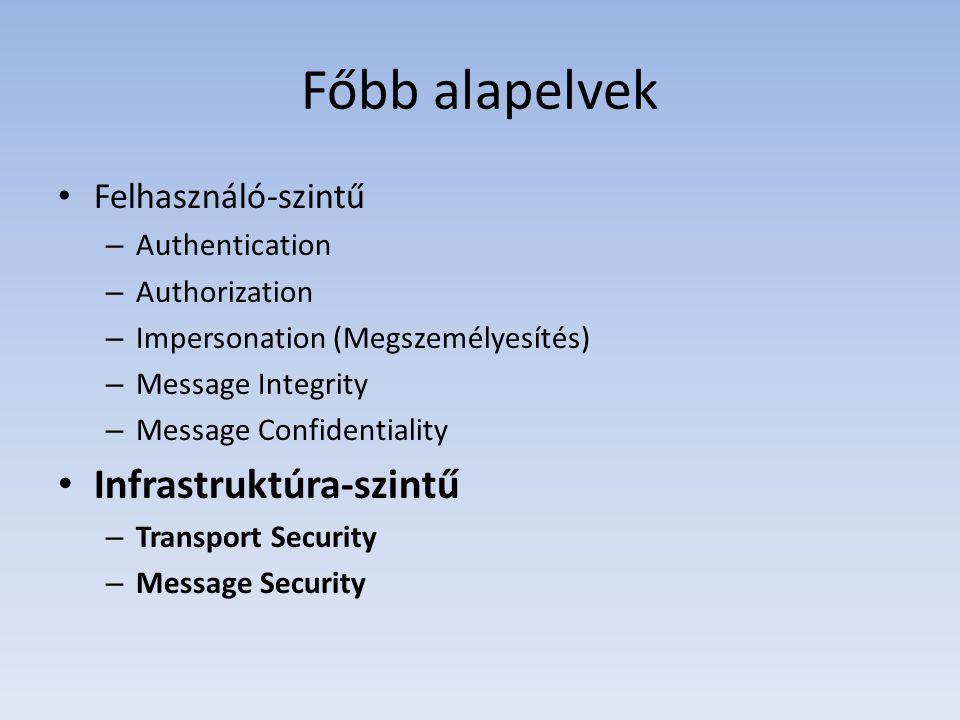 Főbb alapelvek Felhasználó-szintű – Authentication – Authorization – Impersonation (Megszemélyesítés) – Message Integrity – Message Confidentiality In