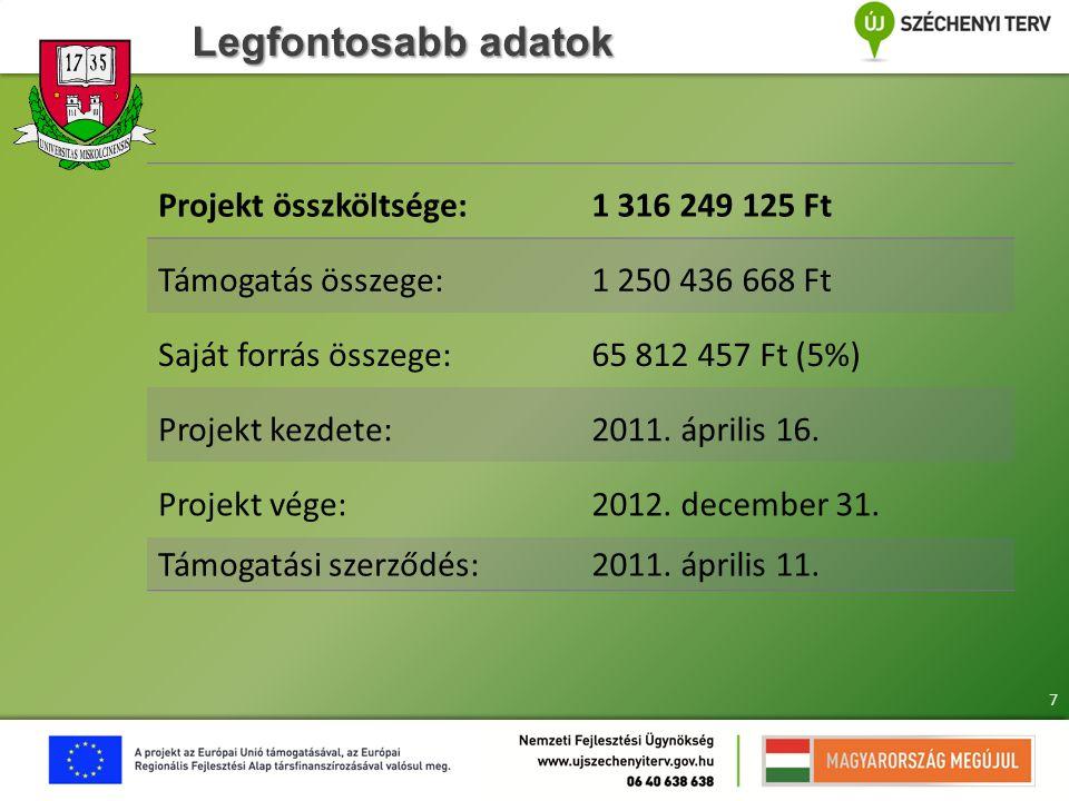 Projekt menedzsment 8 Projekt vezető Dr.Palotás Árpád Bence Szakmai vezető Prof.