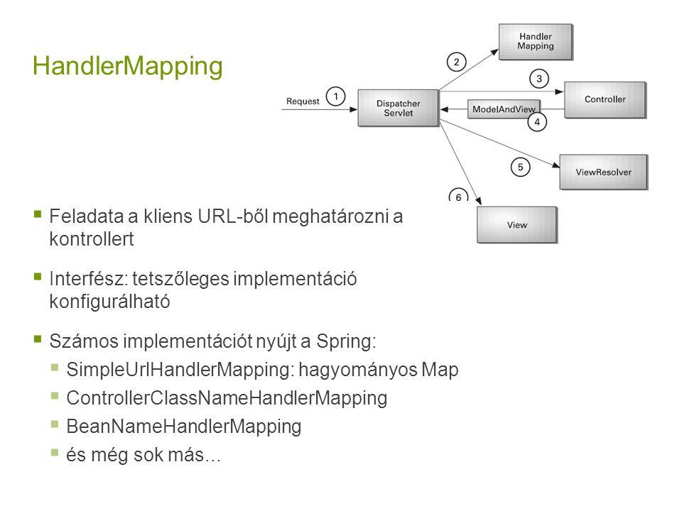 HandlerMapping  Feladata a kliens URL-ből meghatározni a kontrollert  Interfész: tetszőleges implementáció konfigurálható  Számos implementációt ny
