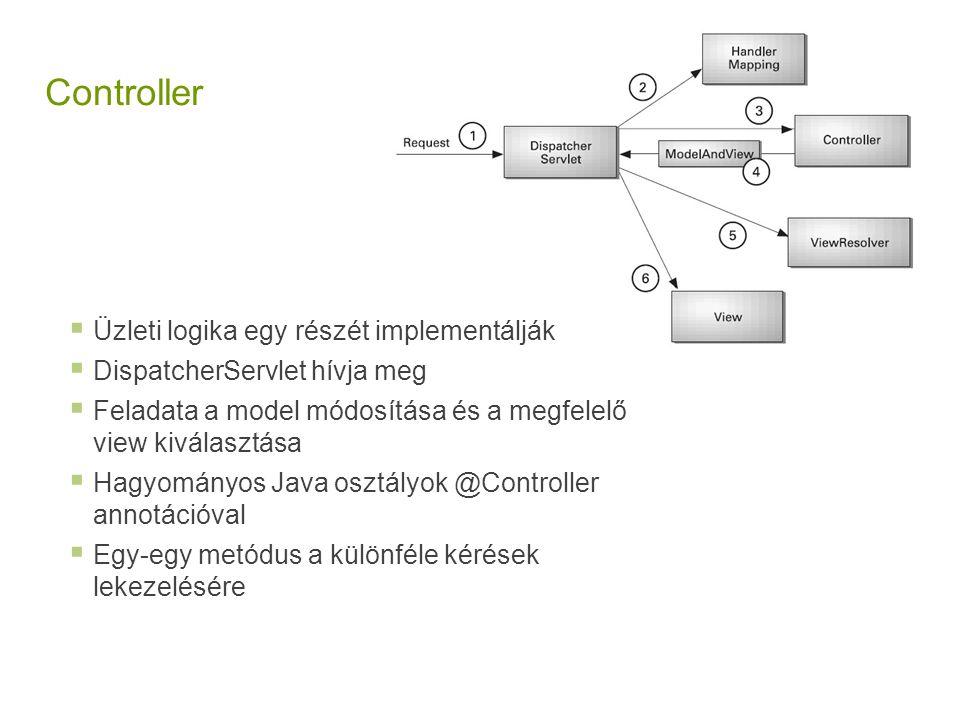 Controller  Üzleti logika egy részét implementálják  DispatcherServlet hívja meg  Feladata a model módosítása és a megfelelő view kiválasztása  Ha