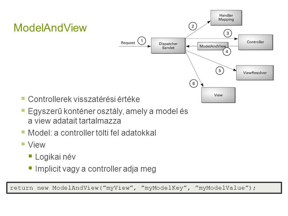 ModelAndView  Controllerek visszatérési értéke  Egyszerű konténer osztály, amely a model és a view adatait tartalmazza  Model: a controller tölti f