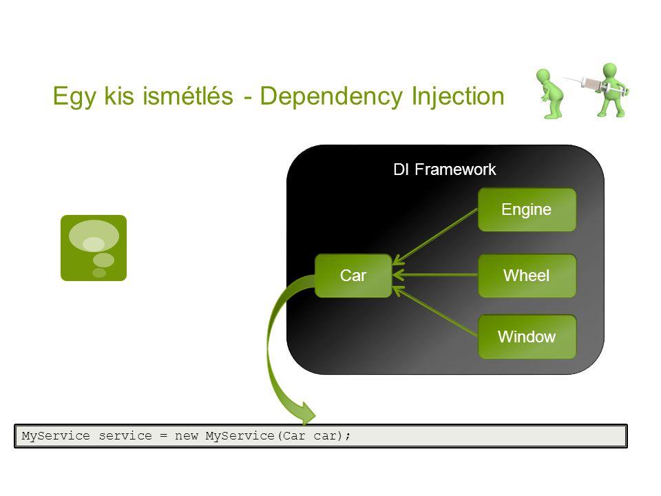 Egy kis ismétlés - Dependency Injection DI Framework Car Engine Wheel Window MyService service = new MyService(Car car);