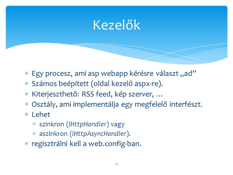 """ Egy procesz, ami asp webapp kérésre választ """"ad  Számos beépített (oldal kezelő aspx-re)."""