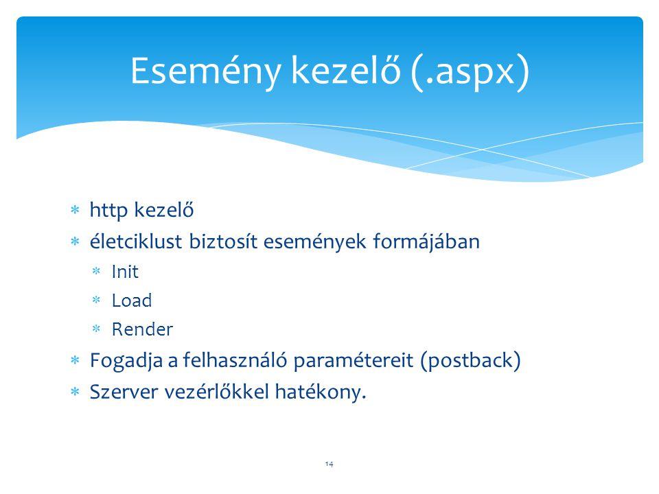  http kezelő  életciklust biztosít események formájában  Init  Load  Render  Fogadja a felhasználó paramétereit (postback)  Szerver vezérlőkkel