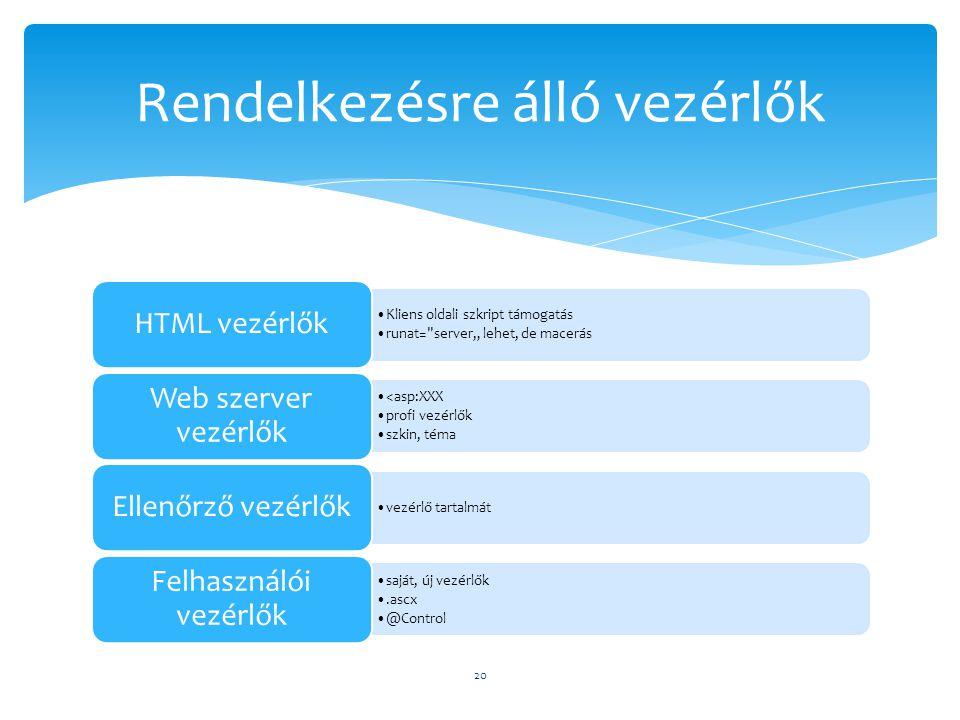 """Kliens oldali szkript támogatás runat= server"""" lehet, de macerás HTML vezérlők <asp:XXX profi vezérlők szkin, téma Web szerver vezérlők vezérlő tartalmát Ellenőrző vezérlők saját, új vezérlők.ascx @Control Felhasználói vezérlők 20 Rendelkezésre álló vezérlők"""