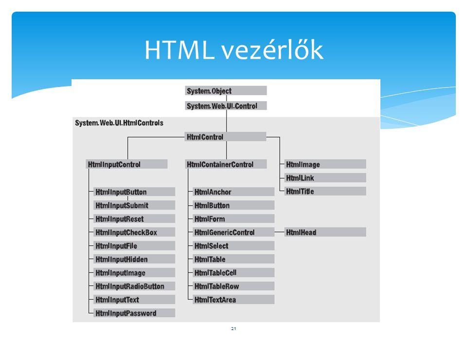 21 HTML vezérlők