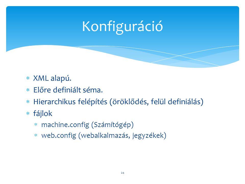  XML alapú.  Előre definiált séma.  Hierarchikus felépítés (öröklődés, felül definiálás)  fájlok  machine.config (Számítógép)  web.config (webal