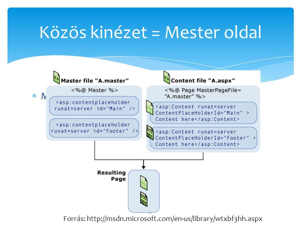  Mester oldal definiálja a közös kinézetet. 27 Közös kinézet = Mester oldal Forrás: http://msdn.microsoft.com/en-us/library/wtxbf3hh.aspx
