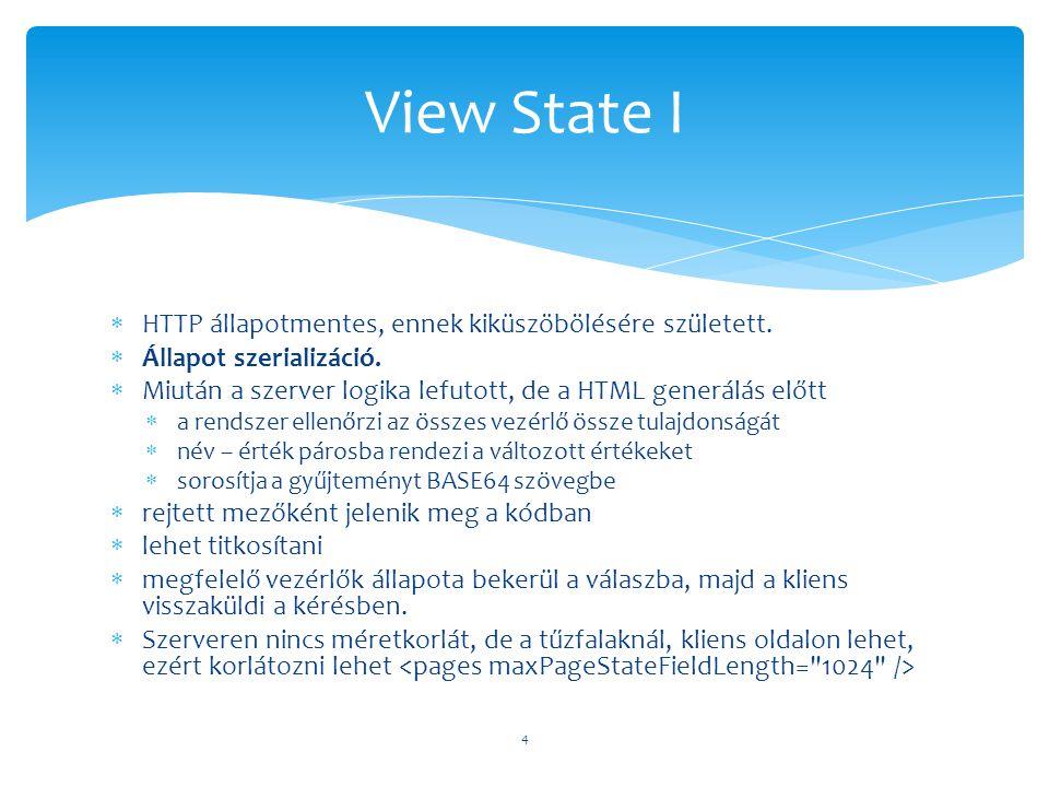  HTTP állapotmentes, ennek kiküszöbölésére született.  Állapot szerializáció.  Miután a szerver logika lefutott, de a HTML generálás előtt  a rend
