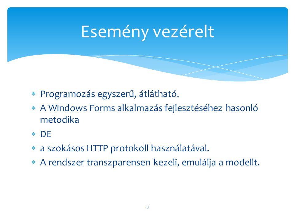  Programozás egyszerű, átlátható.  A Windows Forms alkalmazás fejlesztéséhez hasonló metodika  DE  a szokásos HTTP protokoll használatával.  A re