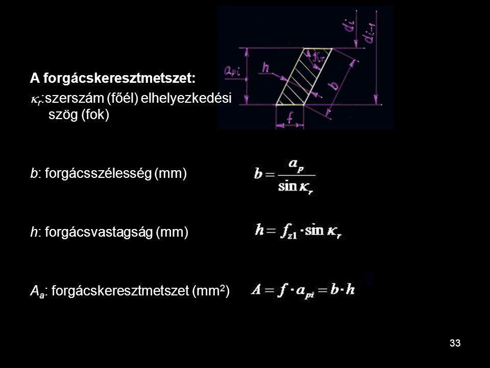 32 V mi : leválasztandó térfogat az i. anyagréteg leválasztásánál (cm 3 ) V m : leválasztandó térfogat (cm 3 ) t mi : forgácsolás főideje az i. anyagr
