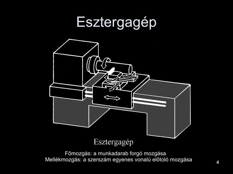 Esztergálás Határozott élű szerszámmal végzett forgásszimetrikus forgácsolás. Forgácsoló főmozgás: a munkadarab által végzett forgómozgás. Mellékmozgá