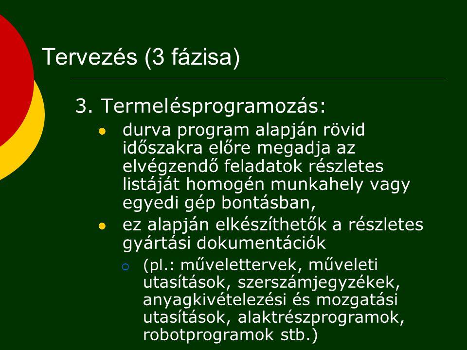 3. Termelésprogramozás: durva program alapján rövid időszakra előre megadja az elvégzendő feladatok részletes listáját homogén munkahely vagy egyedi g