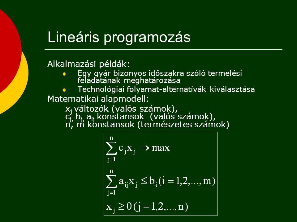 Diszkrét programozás Tipikus példa a Hátizsák feladat: szállítási feladat, csődarabolás, szűkkeresztmetszet vizsgálata Hátizsák feladat matematikai alapmodellje: x j változók (bináris számok), c j, a j, n, b konstansok (természetes számok)