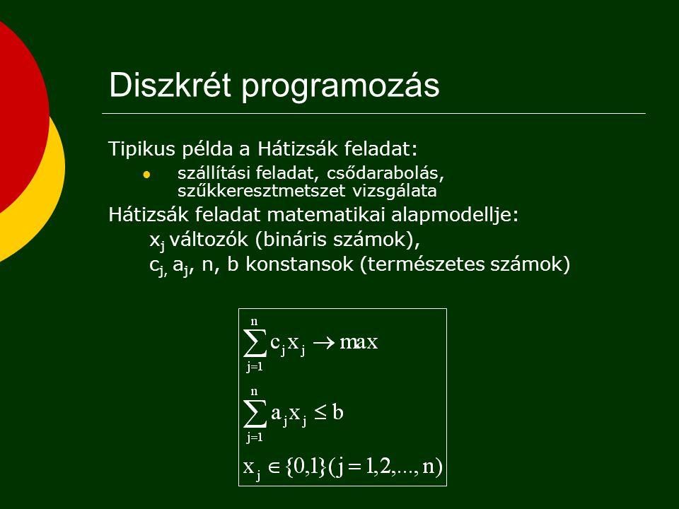 Diszkrét programozás Tipikus példa a Hátizsák feladat: szállítási feladat, csődarabolás, szűkkeresztmetszet vizsgálata Hátizsák feladat matematikai al