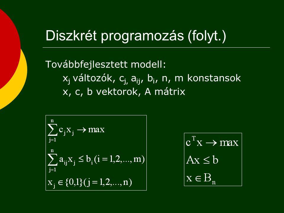 Diszkrét programozás (folyt.) Továbbfejlesztett modell: x j változók, c j, a ij, b i, n, m konstansok x, c, b vektorok, A mátrix