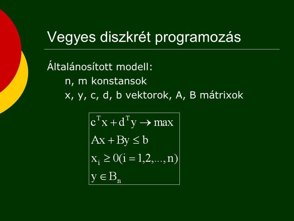 Vegyes diszkrét programozás Általánosított modell: n, m konstansok x, y, c, d, b vektorok, A, B mátrixok