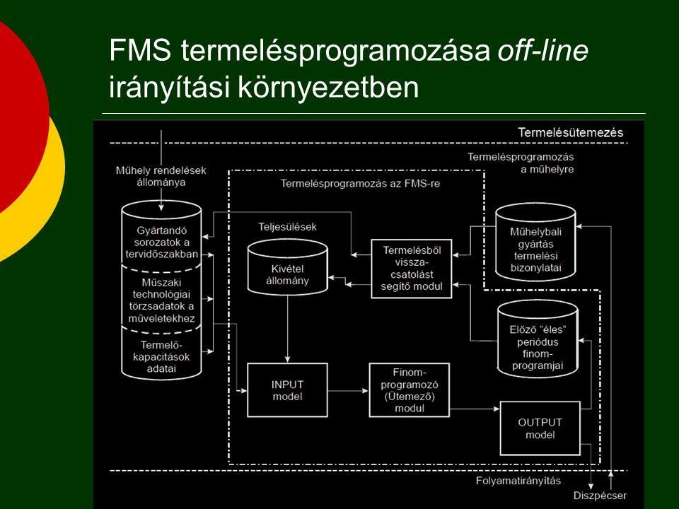 6. Real-time, on-line irányítású rendszereknél lehetővé kell tennie az elosztott döntést a finomprogramozás során (dinamikus ütemezés). 7. Figyelembe