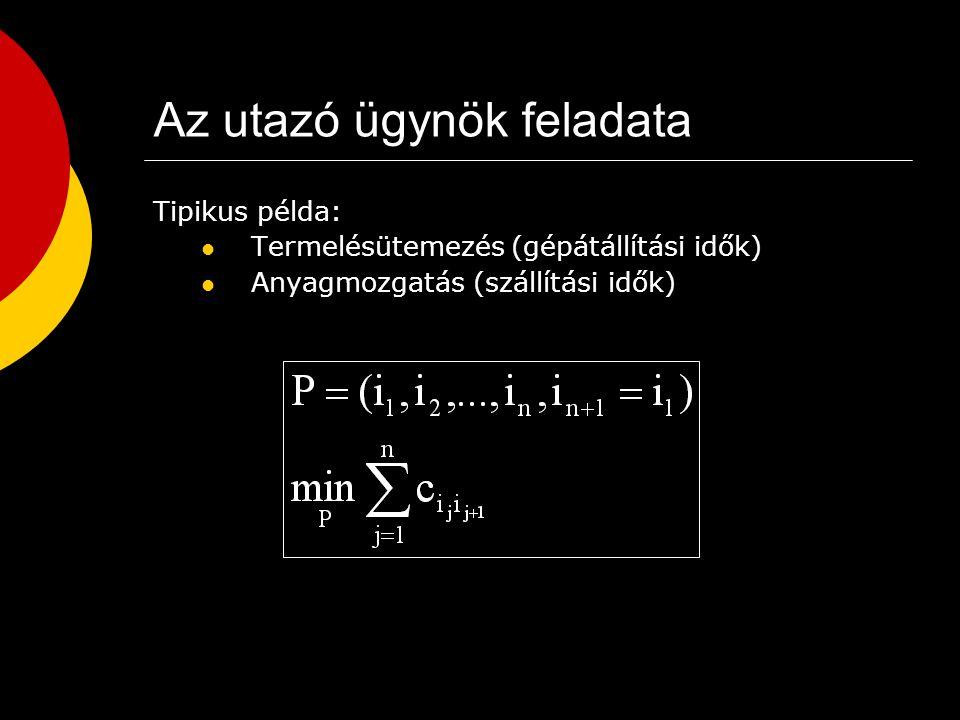 Vegyes diszkrét programozás Általánosított modell: n, m konstansok x, y, c, d, b vektorok A, B mátrixok