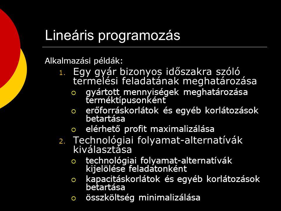 Néhány fontosabb modell és módszer: lineáris programozás diszkrét programozás  hátizsák feladat  az utazó ügynök feladata  hozzárendelési feladat termelésprogramozási módszerek (gyakorlaton ismertetett algoritmusok) Matematikai modellek a termelés tervezésében és irányításában
