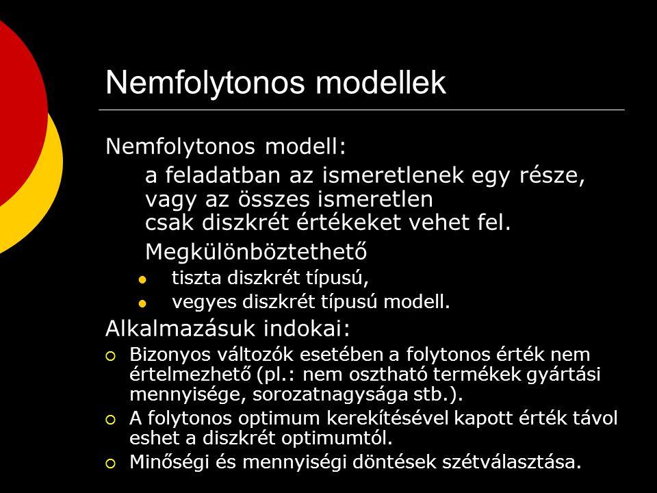 Modell: f, x, b, beq, lb, ub vektorok A, Aeq mátrixok.