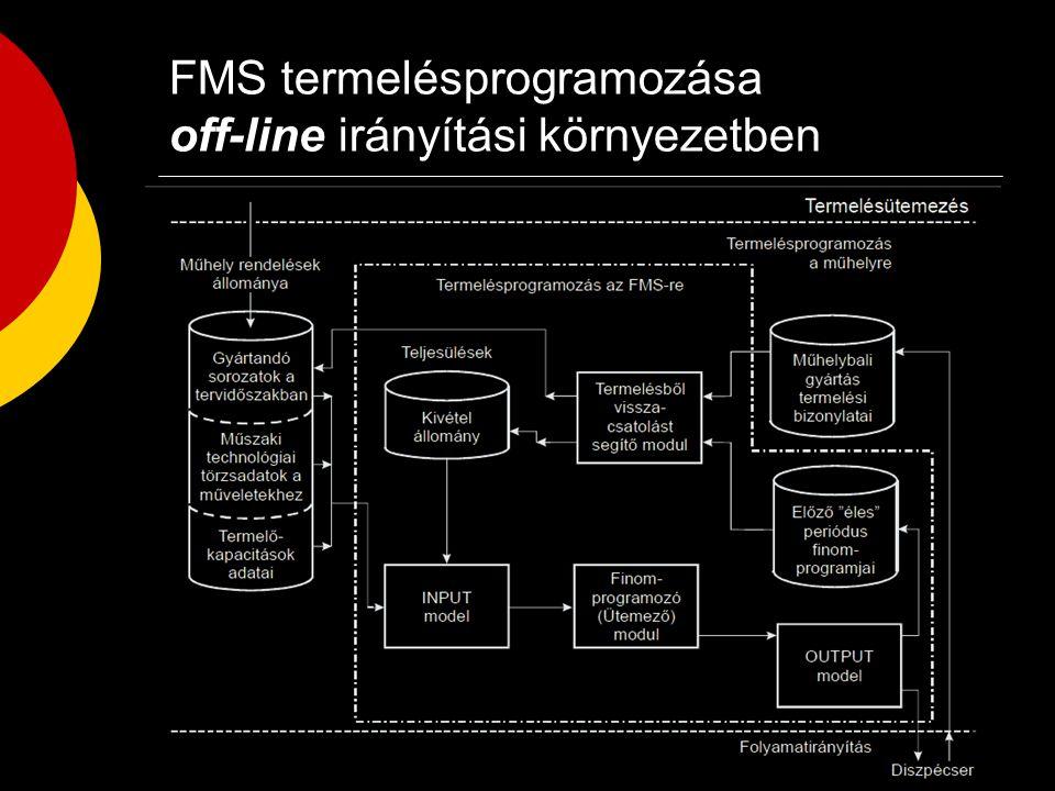  Az FMS szempontjából az egész műhely munkadarab-sorozatainak technológiai útvonala többféle lehet: (1) BENT-KINT sorozattípus; (2) KINT-BENT sorozattípus; (3) BENT-KINT-BENT sorozattípus; (4) KINT-BENT-KINT sorozattípus.