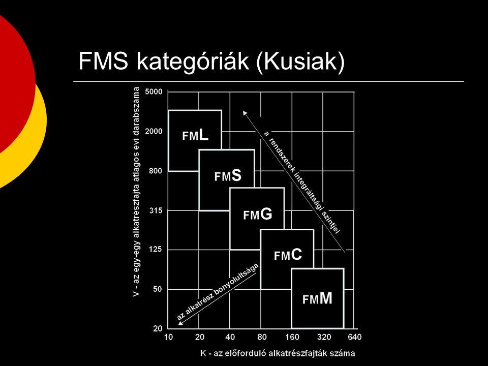 Ütemezési modellek  Determinisztikus (Deterministic) Alapadatok előzetesen ismertek és pontos adatok.