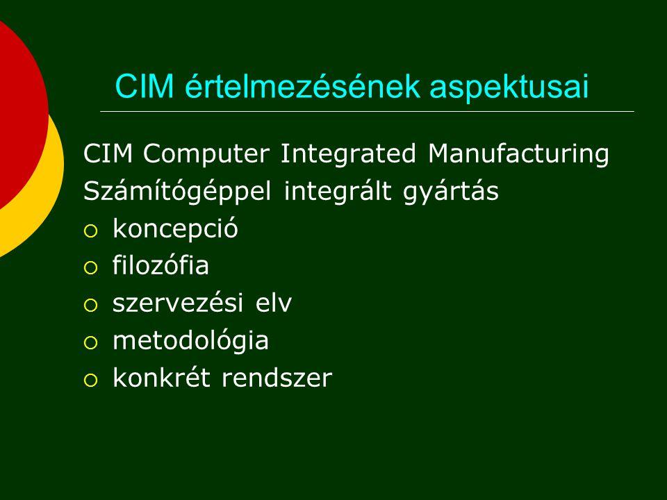 CIM értelmezésének aspektusai CIM Computer Integrated Manufacturing Számítógéppel integrált gyártás  koncepció  filozófia  szervezési elv  metodológia  konkrét rendszer