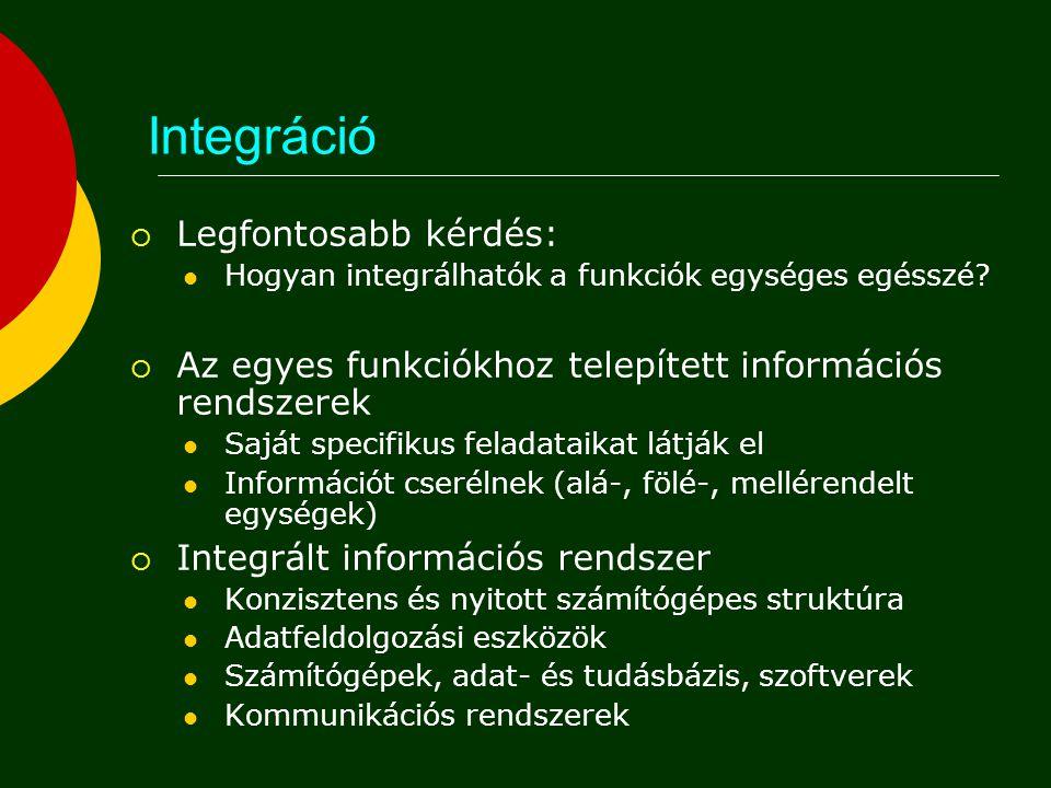 Integráció  Legfontosabb kérdés: Hogyan integrálhatók a funkciók egységes egésszé.