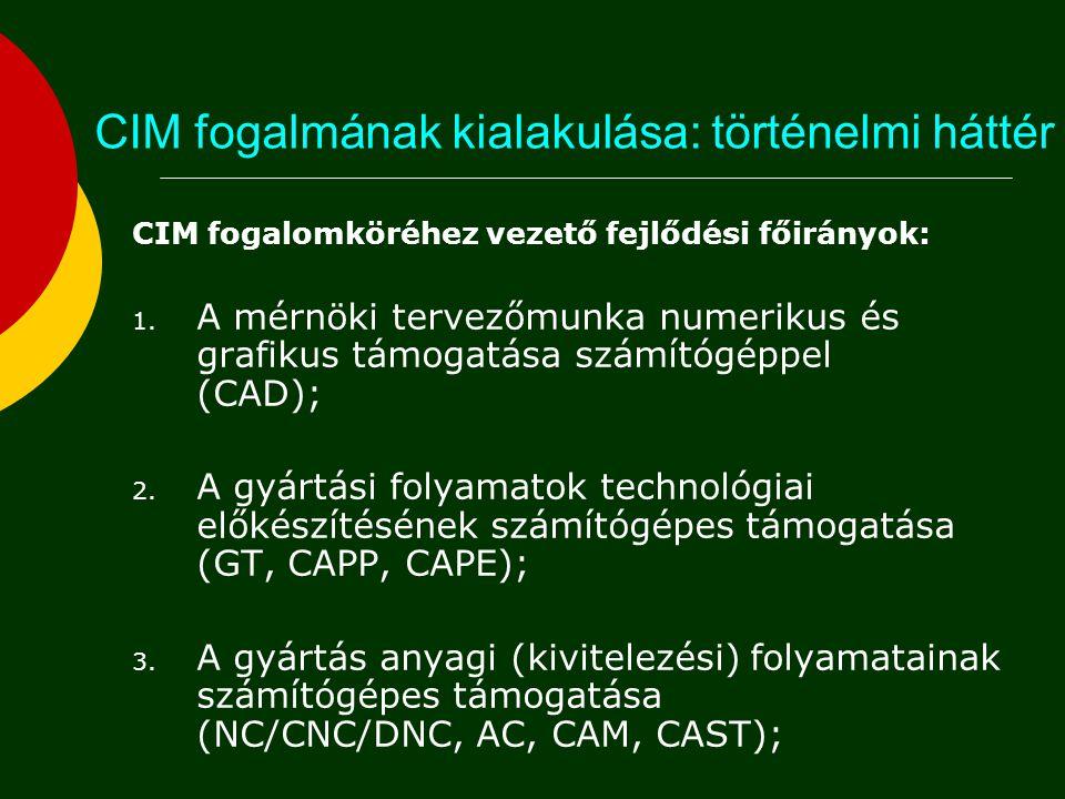 CIM fogalmának kialakulása: történelmi háttér CIM fogalomköréhez vezető fejlődési főirányok: 1.