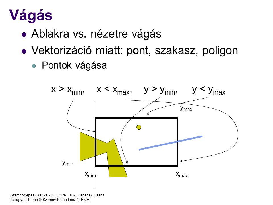 Számítógépes Grafika 2010, PPKE ITK, Benedek Csaba Tanagyag forrás ® Szirmay-Kalos László, BME Vágás Ablakra vs.