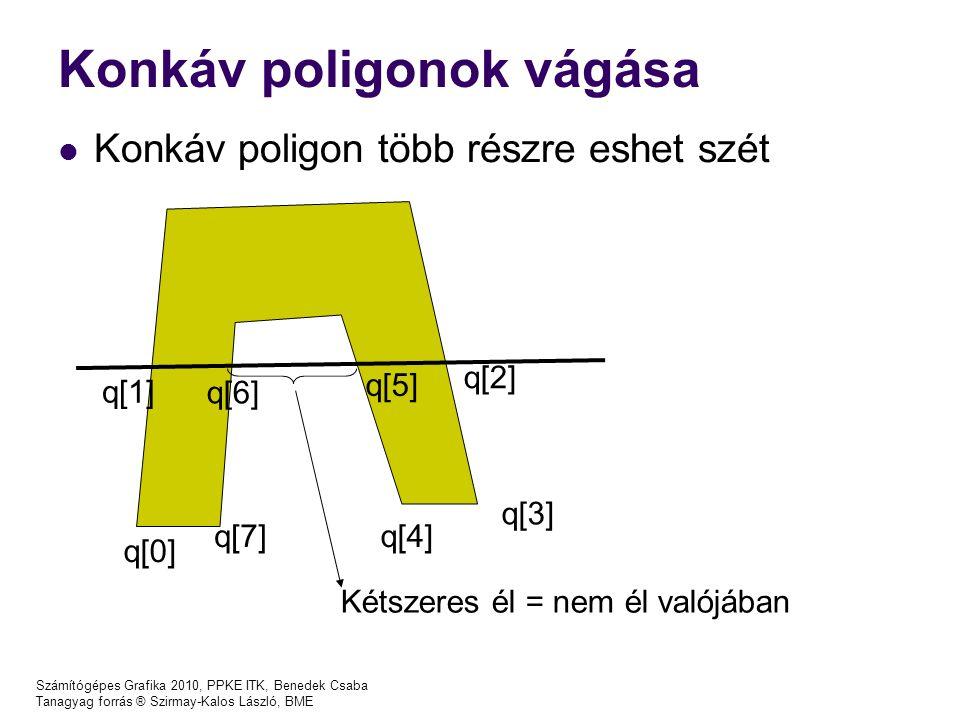 Számítógépes Grafika 2010, PPKE ITK, Benedek Csaba Tanagyag forrás ® Szirmay-Kalos László, BME Konkáv poligonok vágása Konkáv poligon több részre eshet szét Kétszeres él = nem él valójában q[0] q[1] q[2] q[3] q[4] q[5] q[6] q[7]