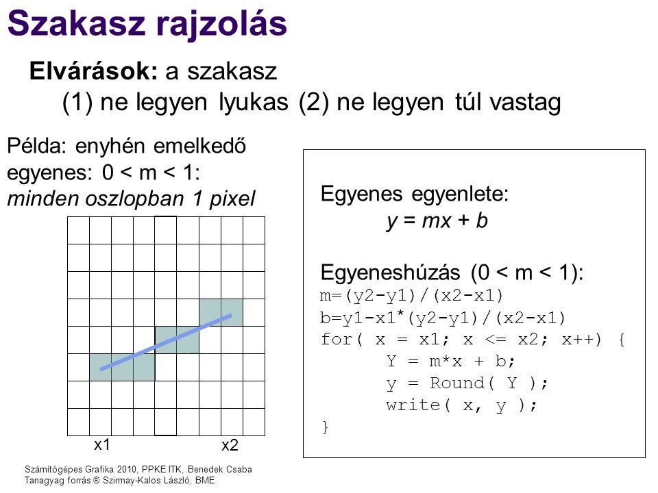 Számítógépes Grafika 2010, PPKE ITK, Benedek Csaba Tanagyag forrás ® Szirmay-Kalos László, BME Szakasz rajzolás Egyenes egyenlete: y = mx + b Egyeneshúzás (0 < m < 1): m=(y2-y1)/(x2-x1) b=y1-x1*(y2-y1)/(x2-x1) for( x = x1; x <= x2; x++) { Y = m*x + b; y = Round( Y ); write( x, y ); } x1x1 x2x2 Példa: enyhén emelkedő egyenes: 0 < m < 1: minden oszlopban 1 pixel Elvárások: a szakasz (1) ne legyen lyukas (2) ne legyen túl vastag
