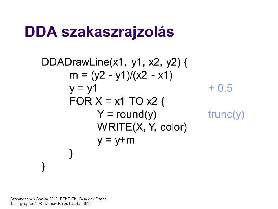Számítógépes Grafika 2010, PPKE ITK, Benedek Csaba Tanagyag forrás ® Szirmay-Kalos László, BME DDA szakaszrajzolás DDADrawLine(x1, y1, x2, y2) { m = (y2 - y1)/(x2 - x1) y = y1 + 0.5 FOR X = x1 TO x2 { Y = round(y)trunc(y) WRITE(X, Y, color) y = y+m }