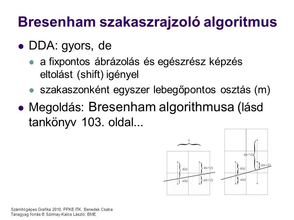 Számítógépes Grafika 2010, PPKE ITK, Benedek Csaba Tanagyag forrás ® Szirmay-Kalos László, BME Bresenham szakaszrajzoló algoritmus DDA: gyors, de a fixpontos ábrázolás és egészrész képzés eltolást (shift) igényel szakaszonként egyszer lebegőpontos osztás (m) Megoldás: Bresenham algorithmusa ( lásd tankönyv 103.